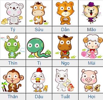 Ở Nhật có một câu chuyện nói về 12 con giáp có tên là 'Vì sao mèo bắt  chuột'. Câu chuyện nói về việc chuột lừa mèo làm cho mèo không đến ...