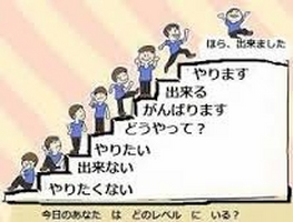 Chia sẻ kinh nghiệm du học, làm việc tại Nhật Bản