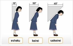 Văn Hóa Giao Tiếp Của Người Nhật