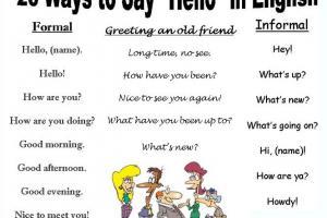 """20 cách nói """"xin chào"""" trong tiếng Anh"""